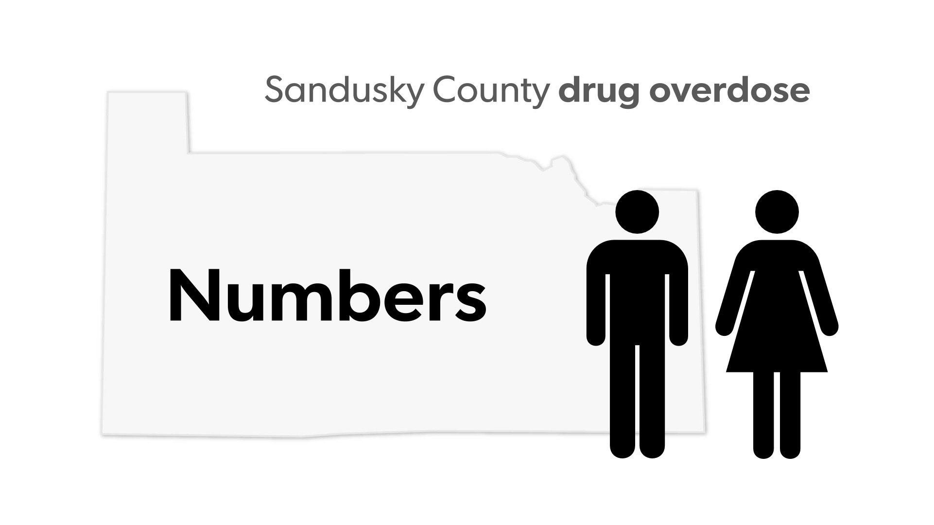Drug overdose numbers in Sandusky County